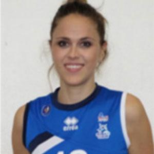 Ivana Dinic